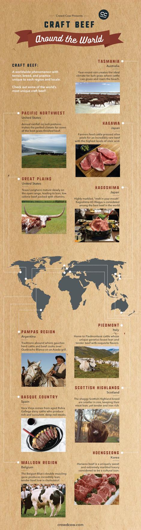 Craft beef around the world  crowd cow  s